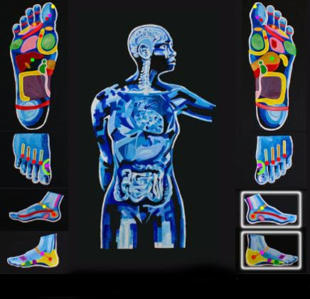 reflexology map of pressure points on feet